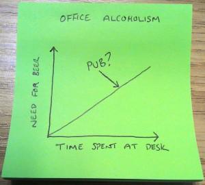 Office Alcoholism